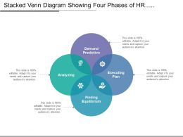 Stacked Venn Diagram Showing Four Phases Of Hr Planning