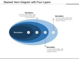 stacked_venn_diagram_with_four_layers_Slide01