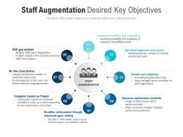 Staff Augmentation Desired Key Objectives