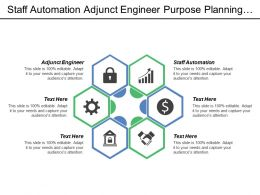 Staff Automation Adjunct Engineer Purpose Planning Establishing Corporate Mission