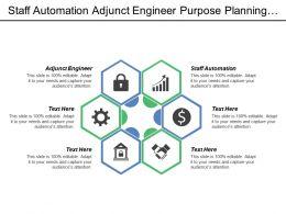 Staff Automation Adjunct Engineer Purpose Planning Establishing Corporate Mission