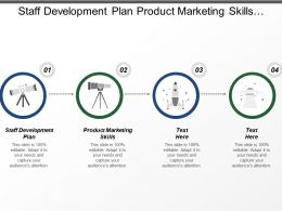 Staff Development Plan Product Marketing Skills Ecommerce Framework