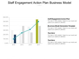 Staff Engagement Action Plan Business Model Generation Template Cpb