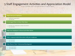 Staff Engagement Activities And Appreciation Model