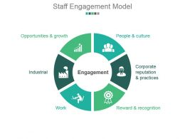 Staff Engagement Model Powerpoint Slide Presentation Sample