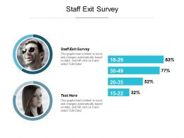 Staff Exit Survey Ppt Powerpoint Presentation Gallery Graphics Cpb