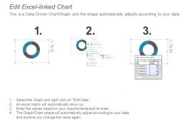 staff_exit_survey_ppt_powerpoint_presentation_gallery_graphics_cpb_Slide04