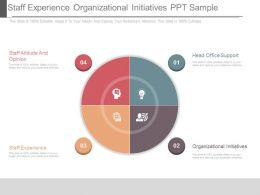 Staff Experience Organizational Initiatives Ppt Sample