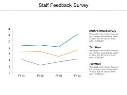 Staff Feedback Survey Ppt Powerpoint Presentation File Smartart Cpb