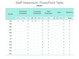 Staff Headcount Powerpoint Table Powerpoint Slide Backgrounds