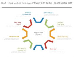 Staff Hiring Method Template Powerpoint Slide Presentation Tips