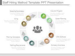 Staff Hiring Method Template Ppt Presentation