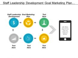 Staff Leadership Development Goal Marketing Plan Customer Experience Management