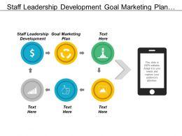 Staff Leadership Development Goal Marketing Plan Customer Experience Management