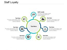 Staff Loyalty Ppt Powerpoint Presentation Pictures Graphics Cpb