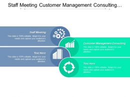 Staff Meeting Customer Management Consulting Business Progresses Profitability Cpb