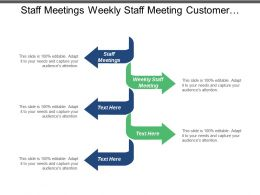 Staff Meetings Weekly Staff Meeting Customer Loyalty Agile Strategy Cpb