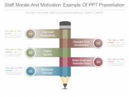 Staff Morale And Motivation Example Of Ppt Presentation