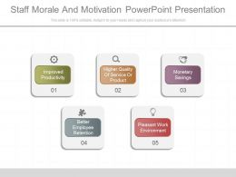 Staff Morale And Motivation Powerpoint Presentation