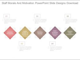 Staff Morale And Motivation Powerpoint Slide Designs Download