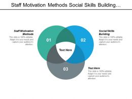 Staff Motivation Methods Social Skills Building Strategies Conflict Management Cpb