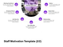 Staff Motivation Relationships Ppt Powerpoint Presentation Ideas Summary