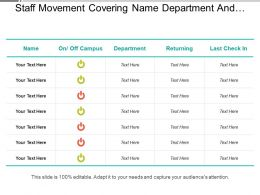 Staff Movement Covering Name Department And Returning