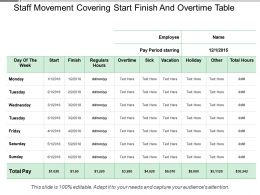 Staff Movement Covering Start Finish And Overtime Table