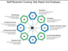 Staff Movement Covering Task Report And Employee Project