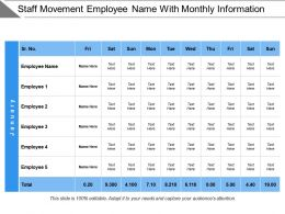 Staff Movement Employee Name With Monthly Information