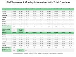 Staff Movement Monthly Information With Total Overtime