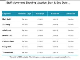 Staff Movement Showing Vacation Start And End Date Comments