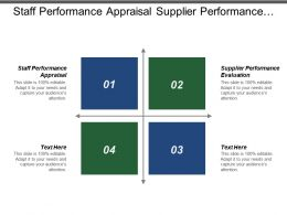 Staff Performance Appraisal Supplier Performance Evaluation Risk Management