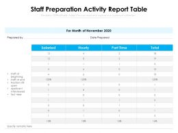 Staff Preparation Activity Report Table