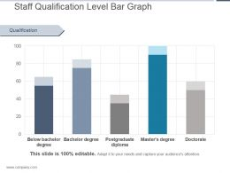 Staff Qualification Level Bar Graph Presentation Powerpoint