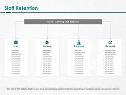 Staff Retention Culture Ppt Powerpoint Presentation Infographic