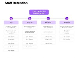 Staff Retention Ppt Powerpoint Presentation Styles Objects