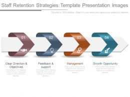 Staff Retention Strategies Template Presentation Images