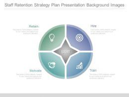 Staff Retention Strategy Plan Presentation Background Images