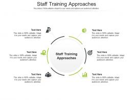 Staff Training Approaches Ppt Powerpoint Presentation Gallery Themes Cpb