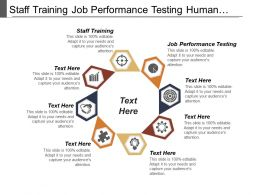 Staff Training Job Performance Testing Human Resource Management Cpb