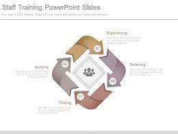 Staff Training Powerpoint Slides