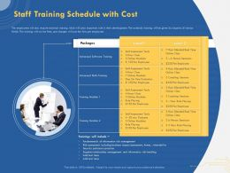 Staff Training Schedule With Cost Software Training Ppt Powerpoint Presentation Visuals