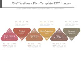 Staff Wellness Plan Template Ppt Images