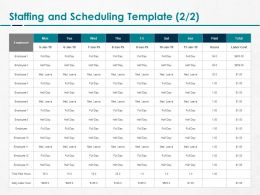 Staffing And Scheduling Employee Ppt Powerpoint Presentation Slides