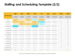 Staffing And Scheduling Employees Ppt Powerpoint Presentation Pictures