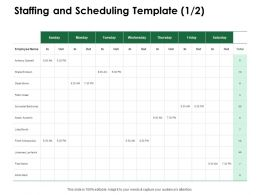 Staffing And Scheduling Template Audiences Attention Ppt Powerpoint Presentation Portfolio