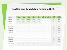 Staffing And Scheduling Template Labor Cost Ppt Powerpoint Presentation Background