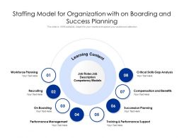 Staffing Model For Organization With On Boarding And Success Planning