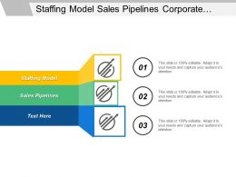 Staffing Model Sales Pipelines Corporate Disaster Recovery Plan